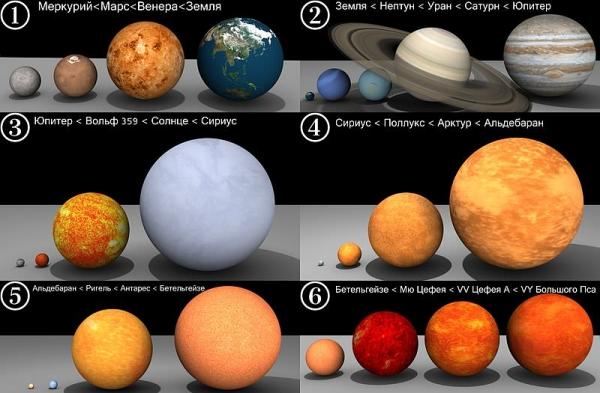 Самая большая звезда — VY Большого Пса